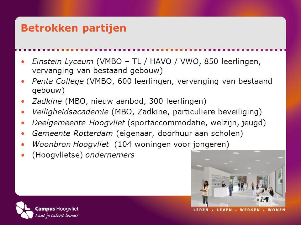 Betrokken partijen Einstein Lyceum (VMBO – TL / HAVO / VWO, 850 leerlingen, vervanging van bestaand gebouw)