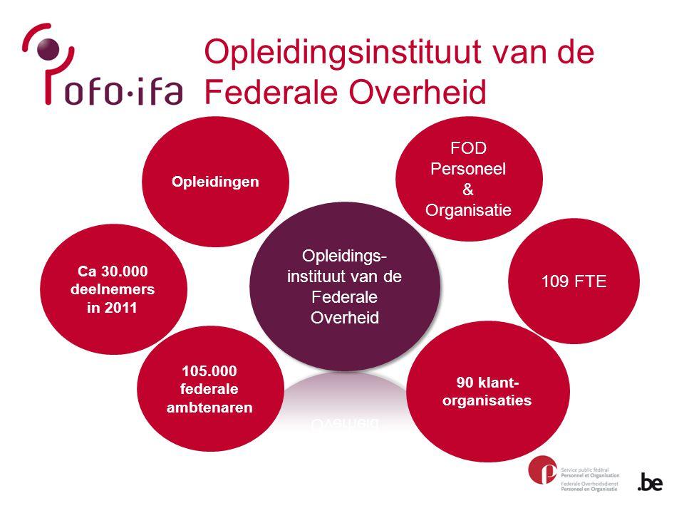 Opleidingsinstituut van de Federale Overheid