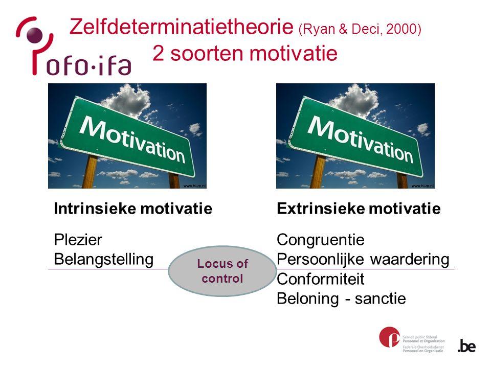 Zelfdeterminatietheorie (Ryan & Deci, 2000)
