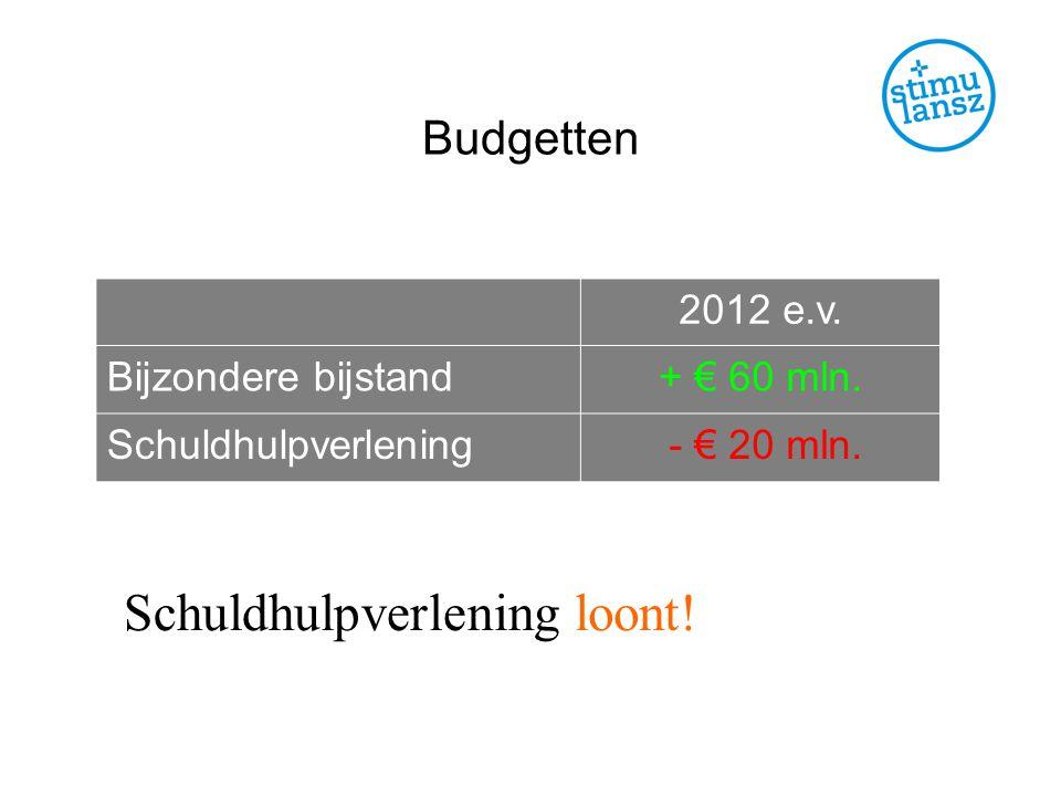 Schuldhulpverlening loont! Budgetten 2012 e.v. Bijzondere bijstand