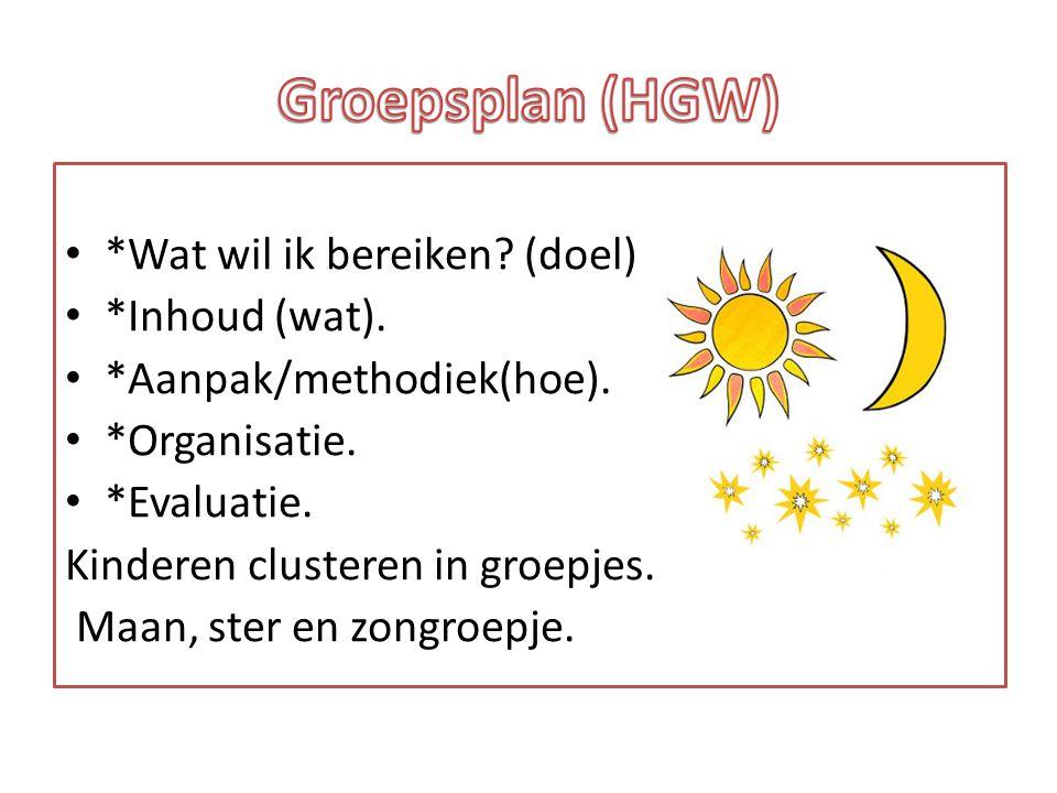 Groepsplan (HGW) *Wat wil ik bereiken (doel) *Inhoud (wat).