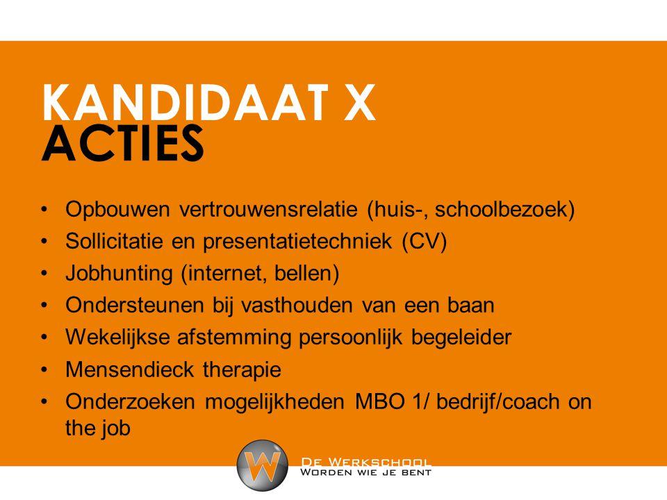 Kandidaat x Acties Opbouwen vertrouwensrelatie (huis-, schoolbezoek)