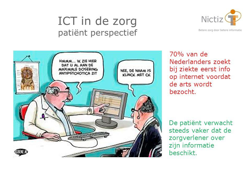 ICT in de zorg patiënt perspectief