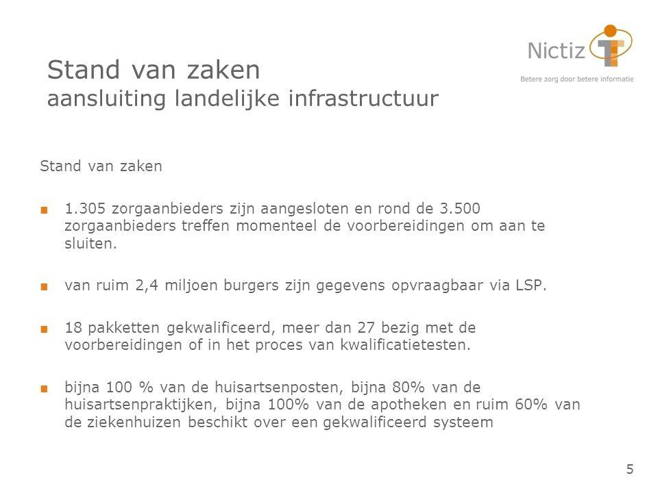 Stand van zaken aansluiting landelijke infrastructuur Stand van zaken