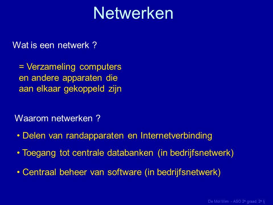 Netwerken Wat is een netwerk
