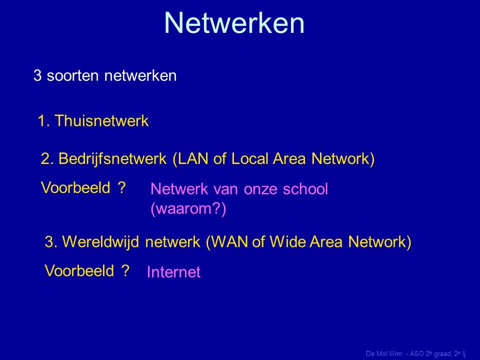 Netwerken 3 soorten netwerken 1. Thuisnetwerk