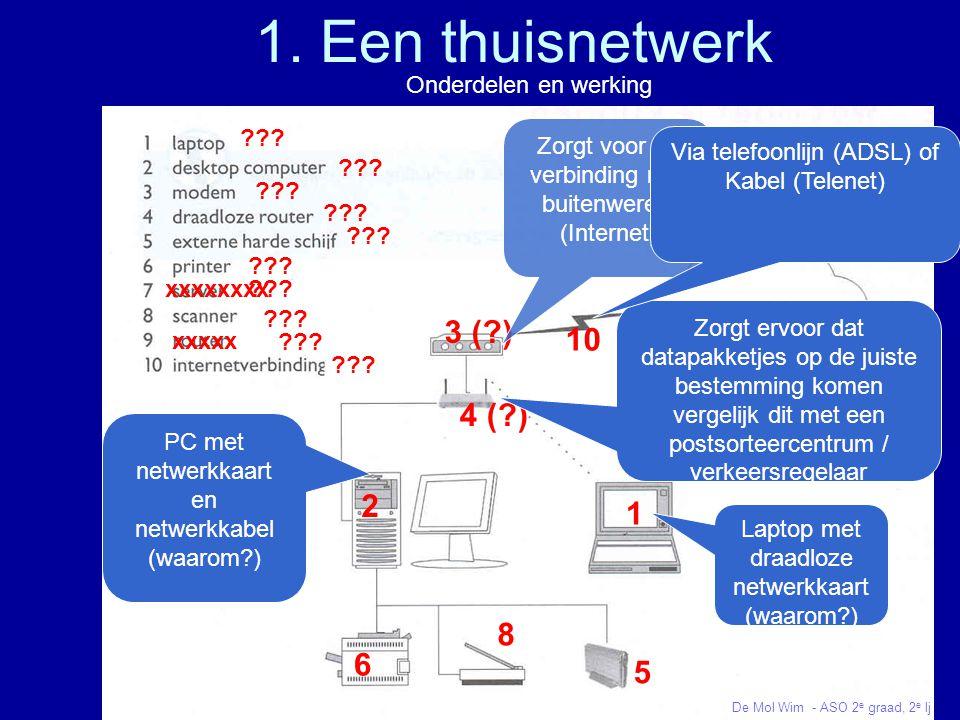 1. Een thuisnetwerk 3 ( ) 10 4 ( ) 2 1 8 6 5 Onderdelen en werking