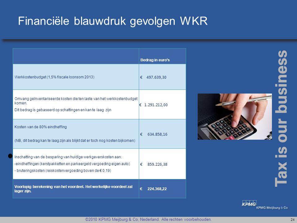 Financiële blauwdruk gevolgen WKR