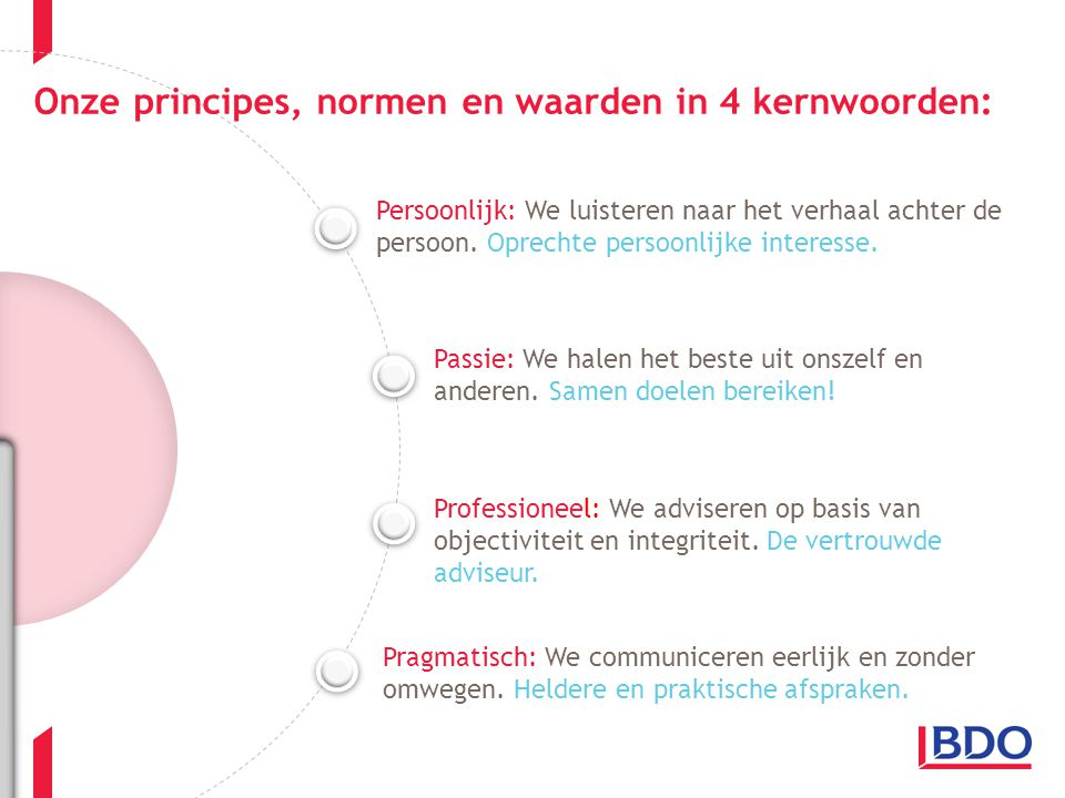 Onze principes, normen en waarden in 4 kernwoorden: