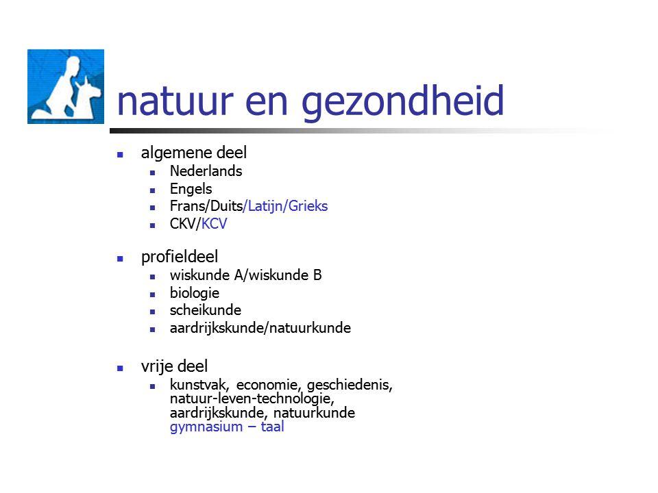 natuur en gezondheid algemene deel profieldeel vrije deel Nederlands