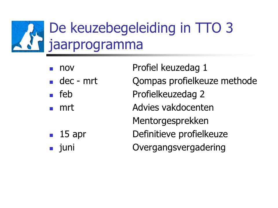 De keuzebegeleiding in TTO 3 jaarprogramma