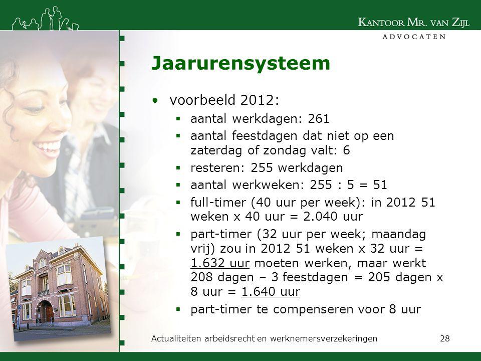 Jaarurensysteem voorbeeld 2012: aantal werkdagen: 261