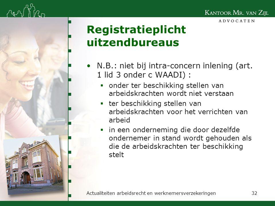 Registratieplicht uitzendbureaus