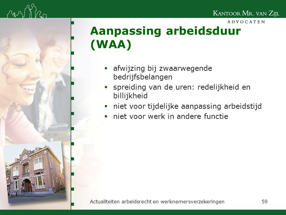 Aanpassing arbeidsduur (WAA)