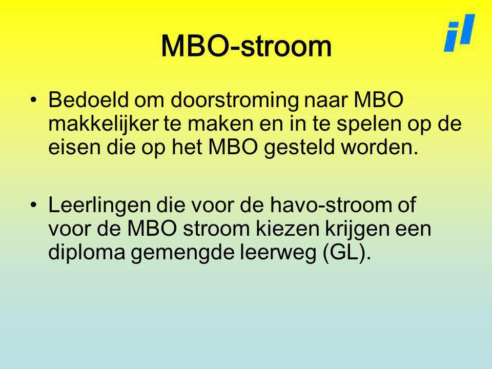 MBO-stroom Bedoeld om doorstroming naar MBO makkelijker te maken en in te spelen op de eisen die op het MBO gesteld worden.
