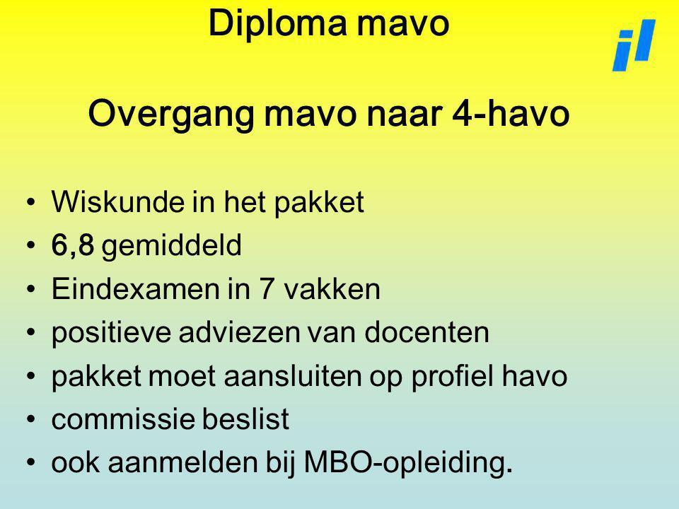 Diploma mavo Overgang mavo naar 4-havo