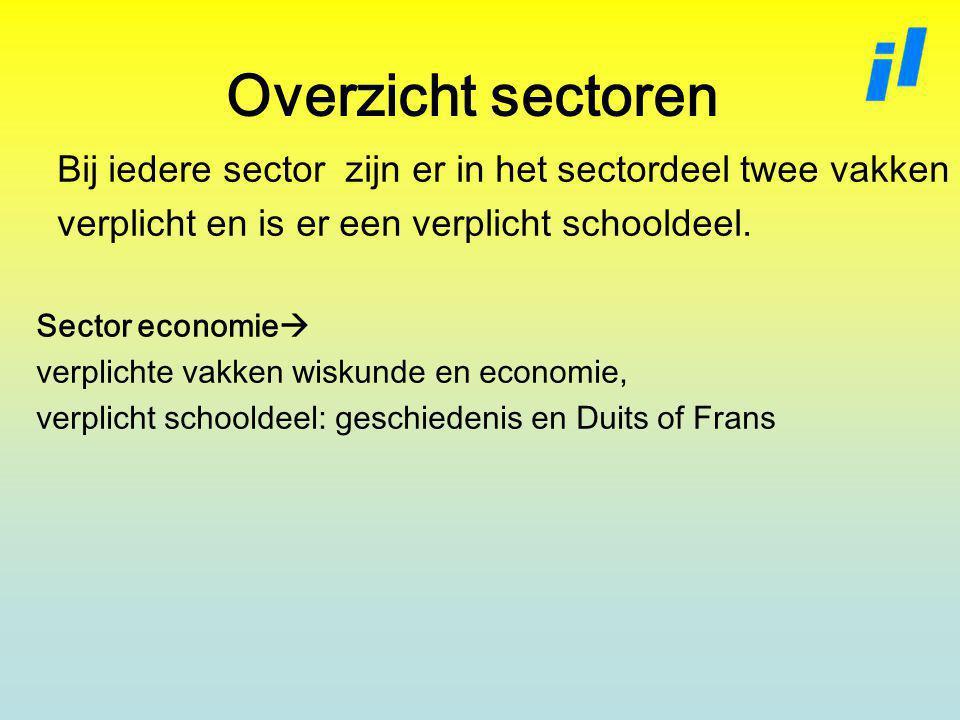 Overzicht sectoren Bij iedere sector zijn er in het sectordeel twee vakken. verplicht en is er een verplicht schooldeel.