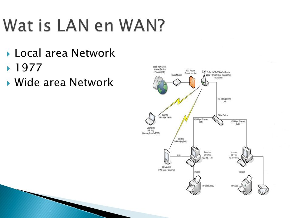 Wat is LAN en WAN Local area Network 1977 Wide area Network