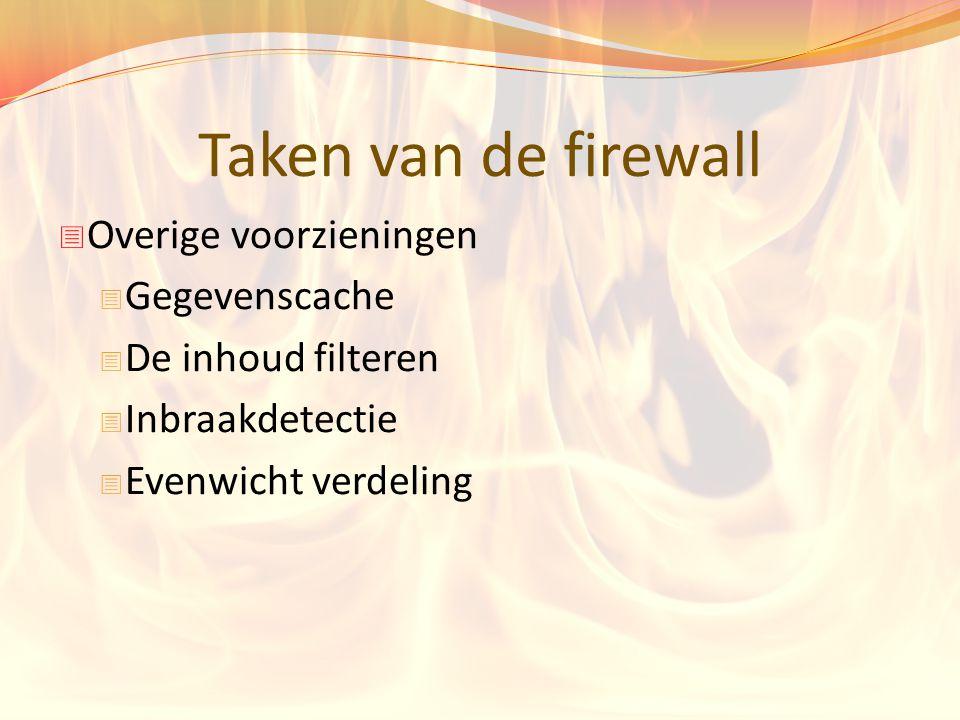 Taken van de firewall Overige voorzieningen Gegevenscache