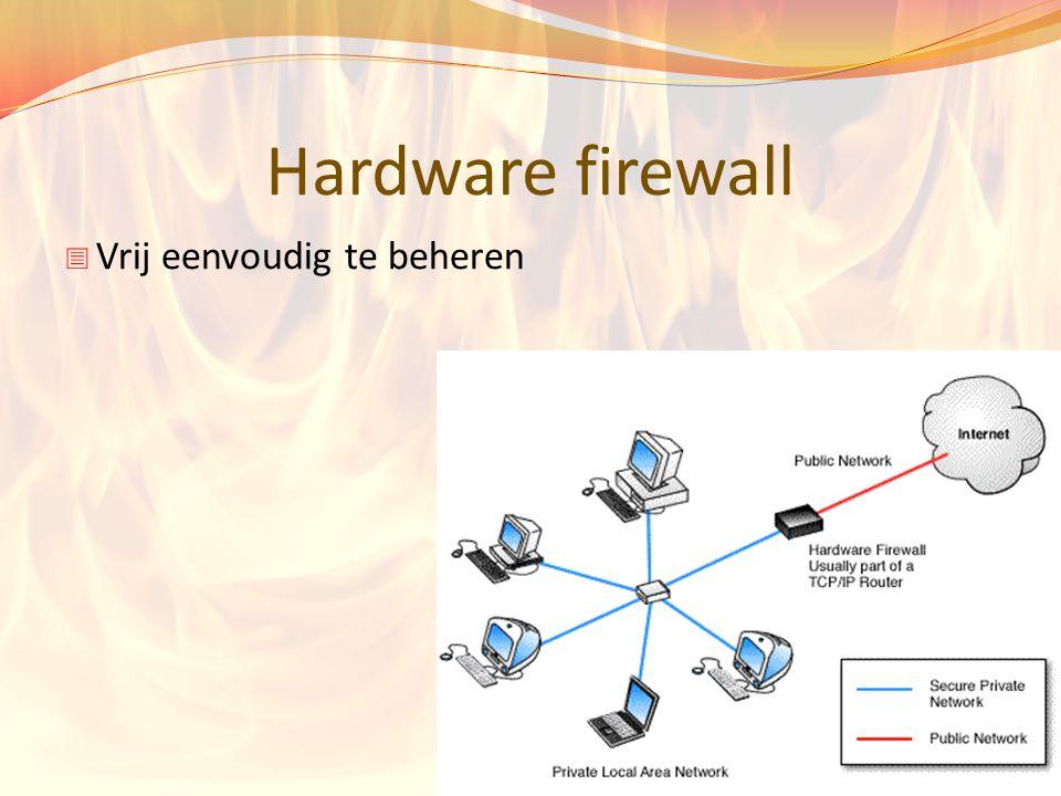 Hardware firewall Vrij eenvoudig te beheren
