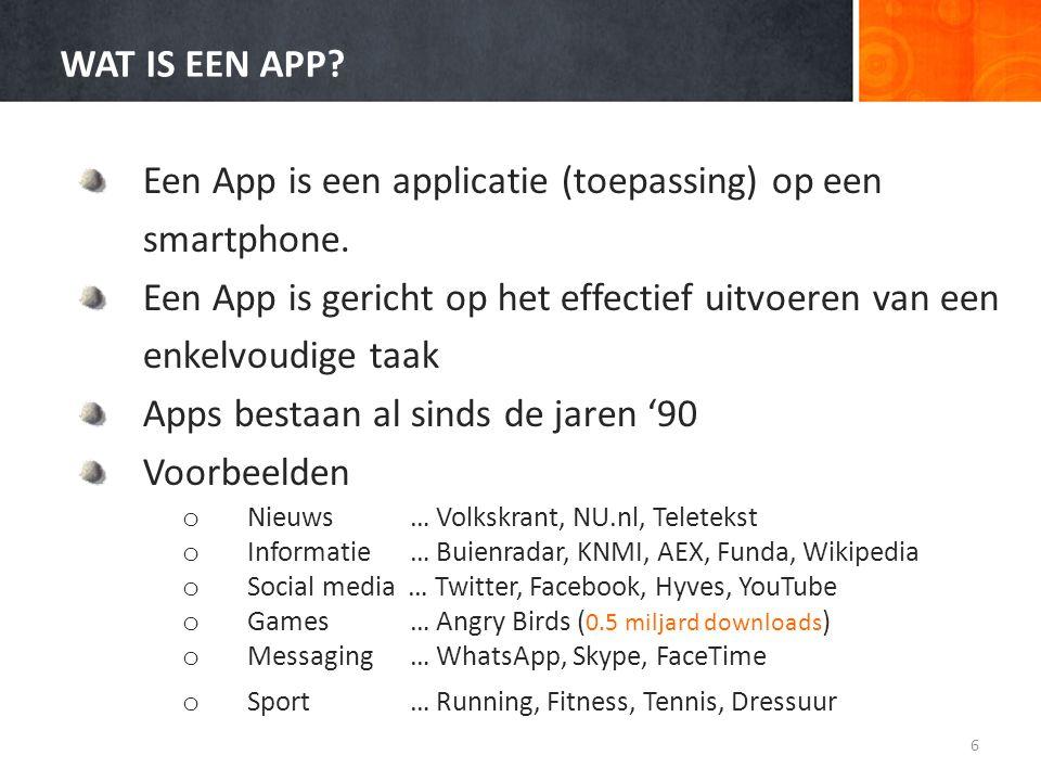 Een App is een applicatie (toepassing) op een smartphone.