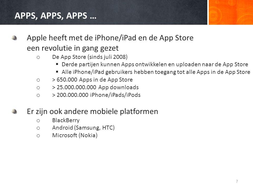 APPS, APPS, APPS … Apple heeft met de iPhone/iPad en de App Store een revolutie in gang gezet. De App Store (sinds juli 2008)