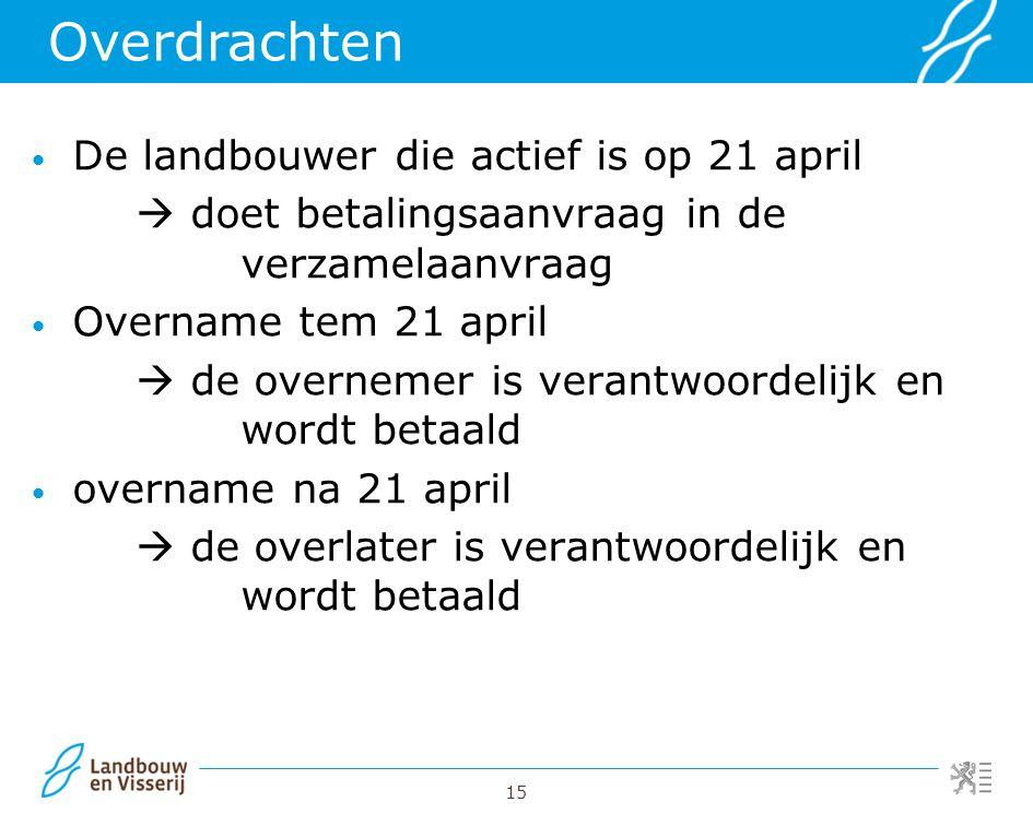 Overdrachten De landbouwer die actief is op 21 april