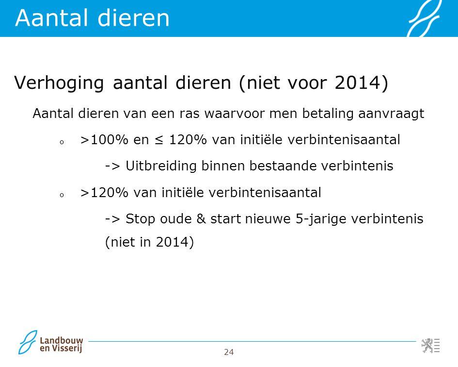 Aantal dieren Verhoging aantal dieren (niet voor 2014)