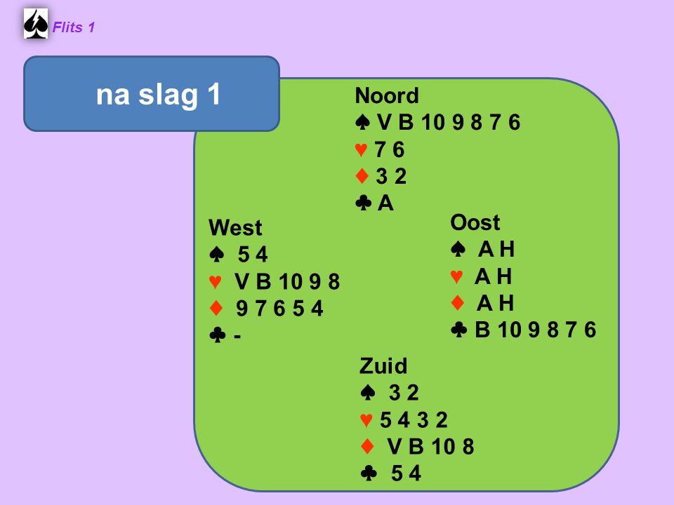 na slag 1 Noord ♠ V B 10 9 8 7 6 ♥ 7 6 ♦ 3 2 ♣ A Oost West ♠ A H ♠ 5 4
