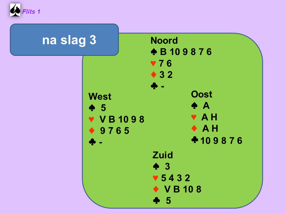na slag 3 Noord ♠ B 10 9 8 7 6 ♥ 7 6 ♦ 3 2 ♣ - Oost West ♠ A ♠ 5 ♥ A H