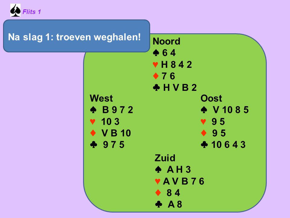 Na slag 1: troeven weghalen! Noord ♠ 6 4 ♥ H 8 4 2 ♦ 7 6 ♣ H V B 2