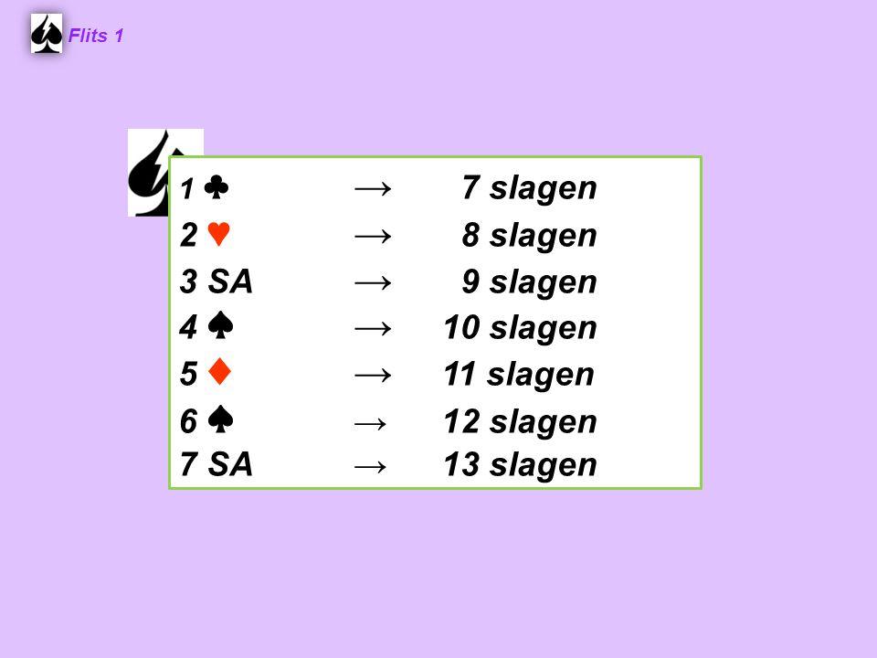2 ♥ → 8 slagen 3 SA → 9 slagen 4 ♠ → 10 slagen 5 ♦ → 11 slagen