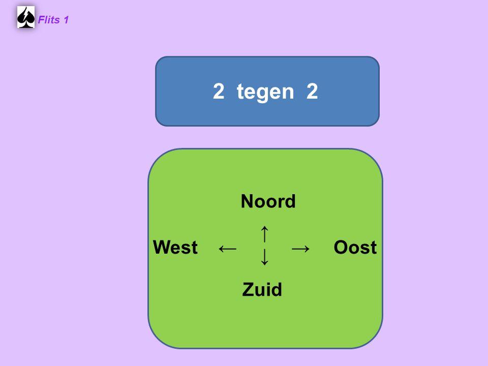Flits 1 2 tegen 2 Noord ↑ ↓ Spel 2. West ← → Oost Zuid