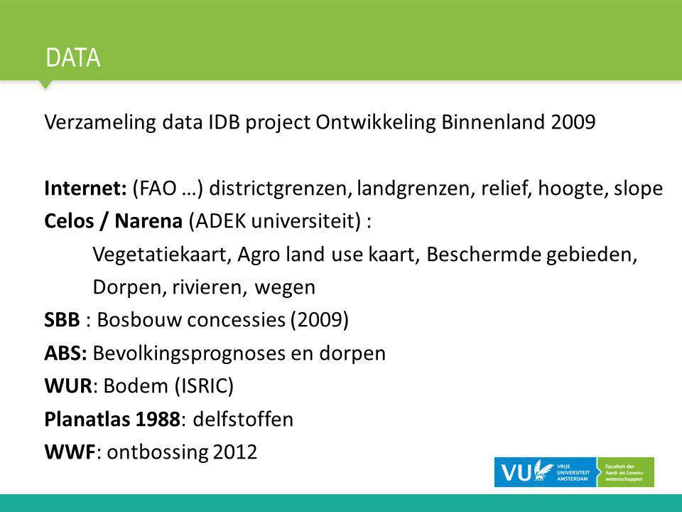 data Verzameling data IDB project Ontwikkeling Binnenland 2009