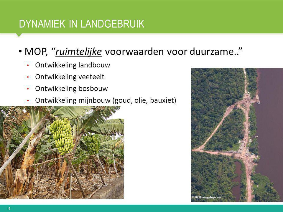 Dynamiek in Landgebruik