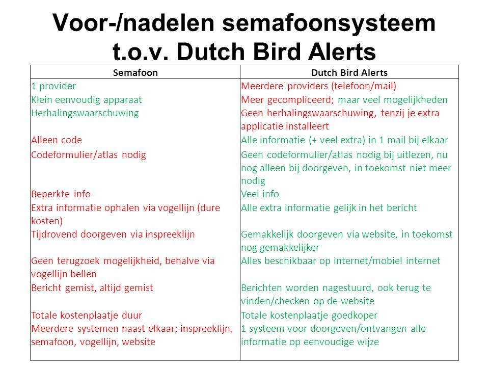 Voor-/nadelen semafoonsysteem t.o.v. Dutch Bird Alerts