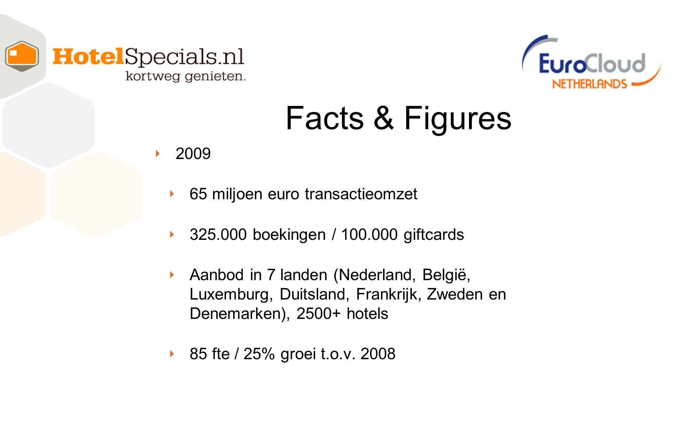 Facts & Figures 2009 65 miljoen euro transactieomzet