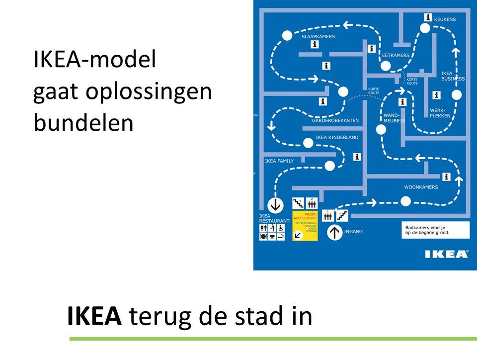IKEA-model gaat oplossingen bundelen IKEA terug de stad in