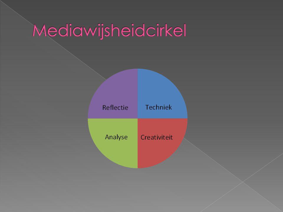 Mediawijsheidcirkel