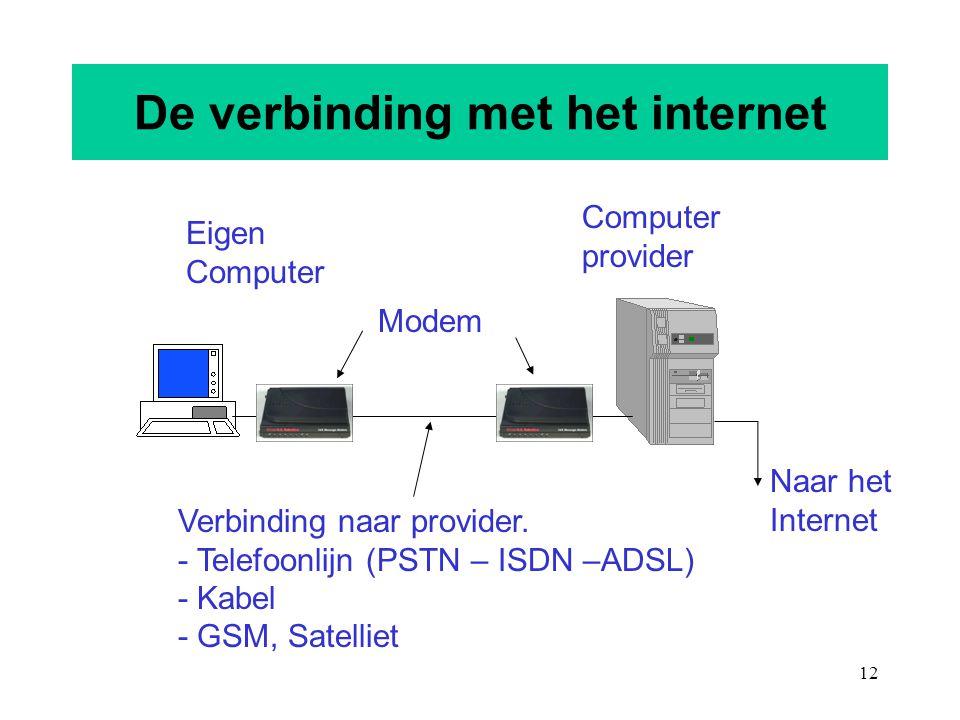 De verbinding met het internet