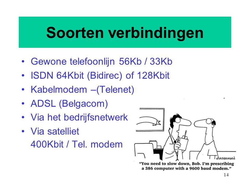 Soorten verbindingen Gewone telefoonlijn 56Kb / 33Kb