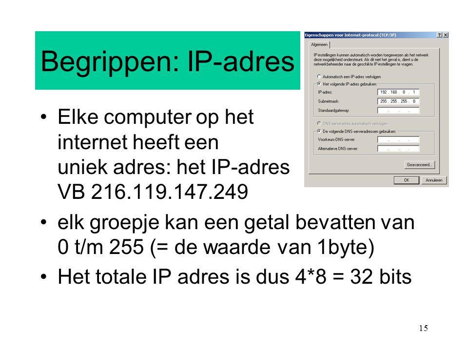 Begrippen: IP-adres Elke computer op het internet heeft een uniek adres: het IP-adres VB 216.119.147.249.