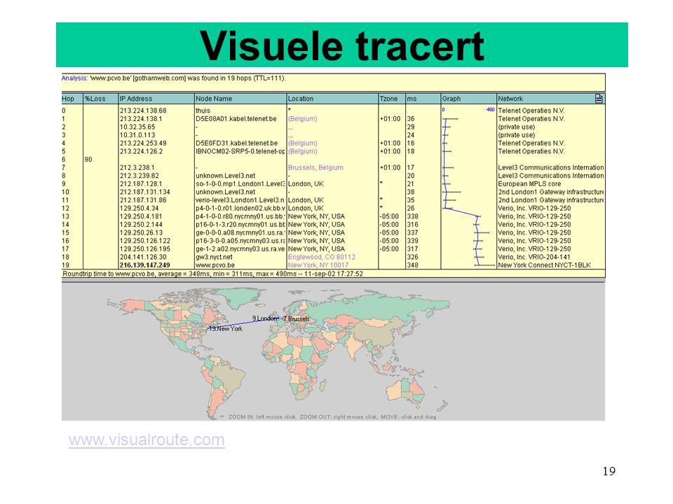 Visuele tracert www.visualroute.com