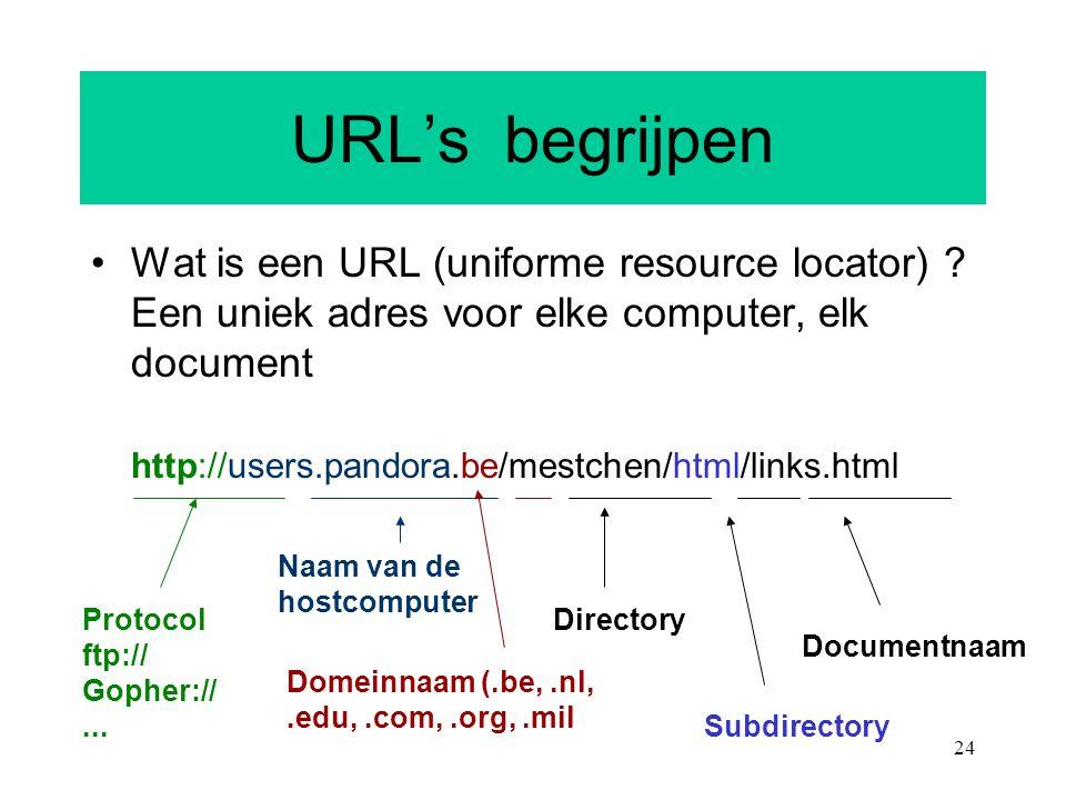 URL's begrijpen