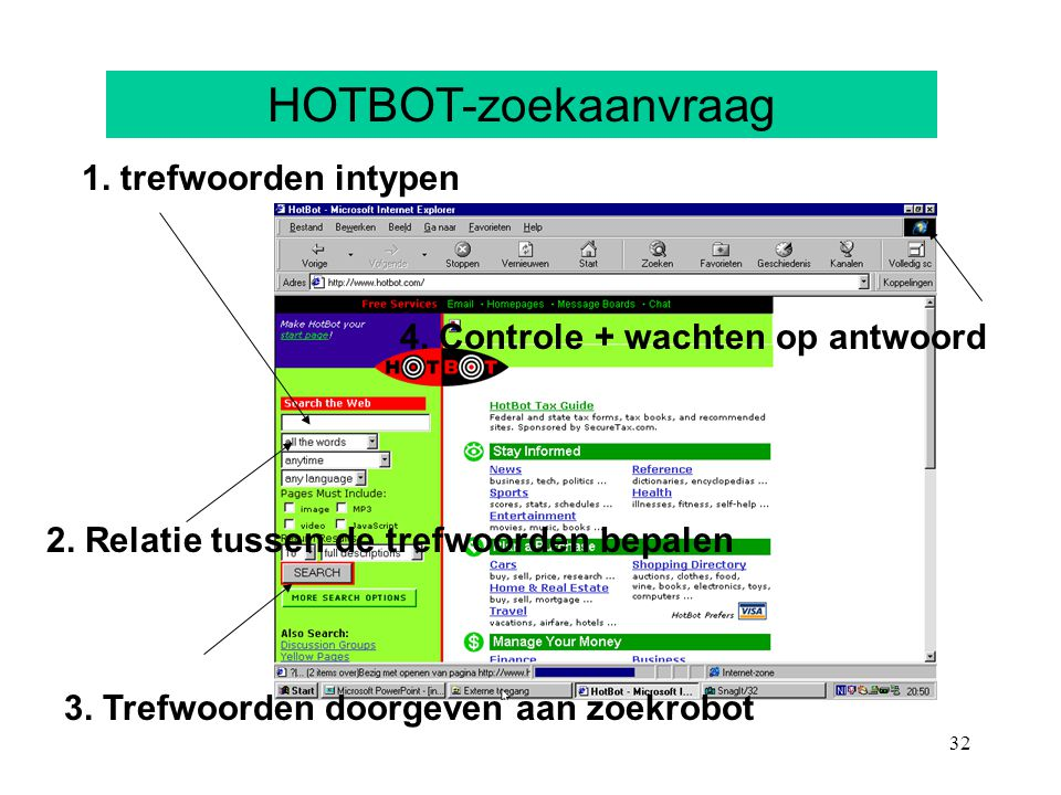 HOTBOT-zoekaanvraag 1. trefwoorden intypen