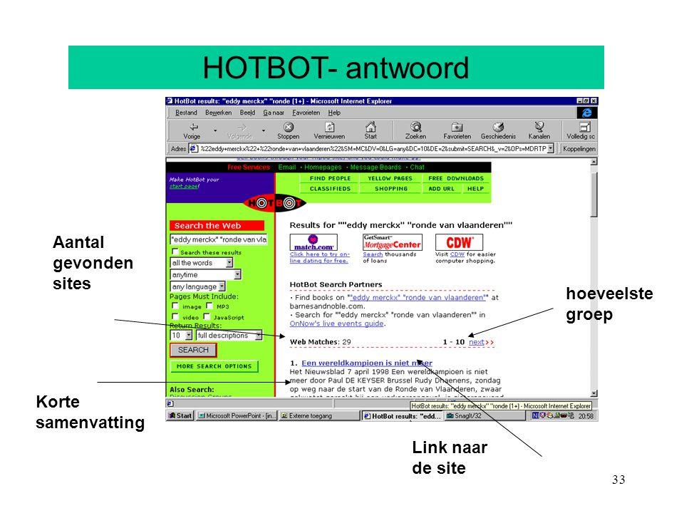 HOTBOT- antwoord Aantal gevonden sites hoeveelste groep