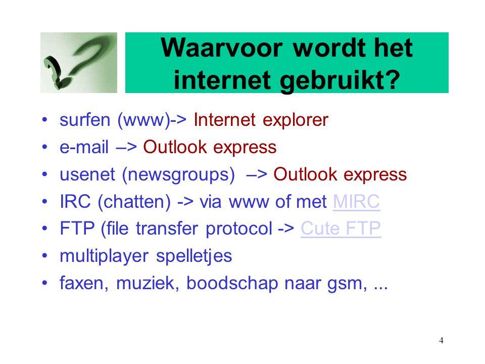 Waarvoor wordt het internet gebruikt