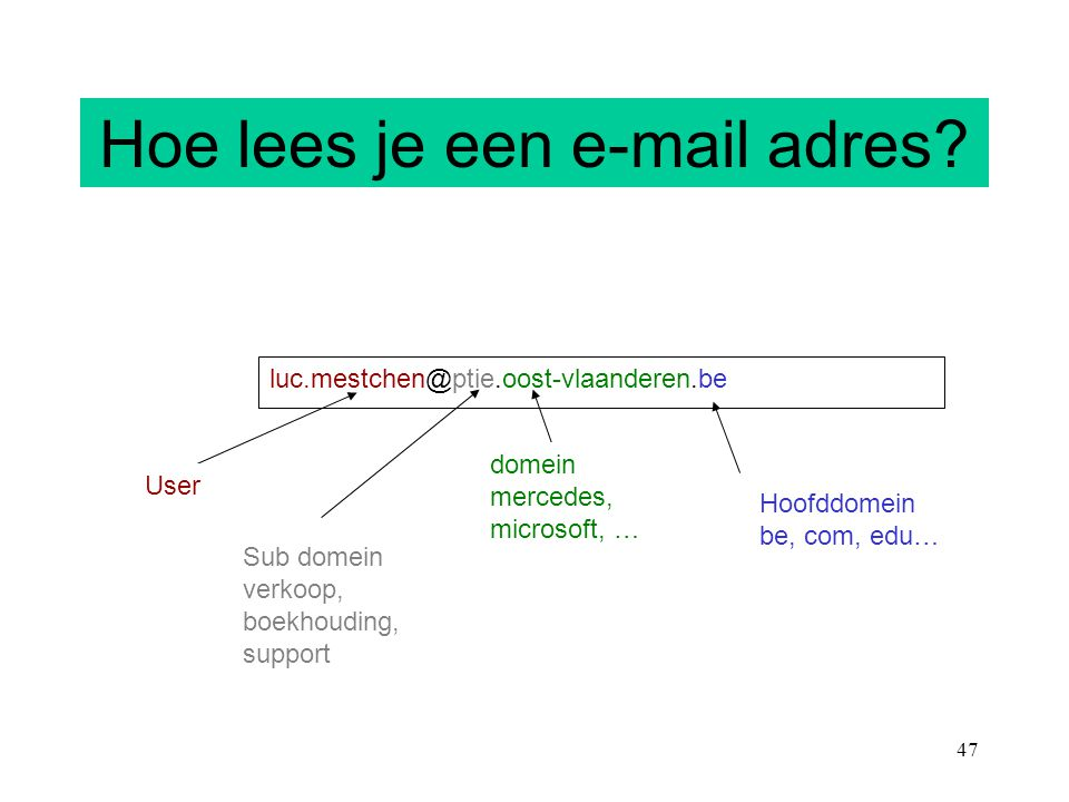 Hoe lees je een e-mail adres