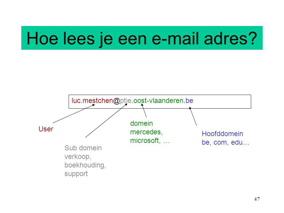 Hoe lees je een e-mail adres