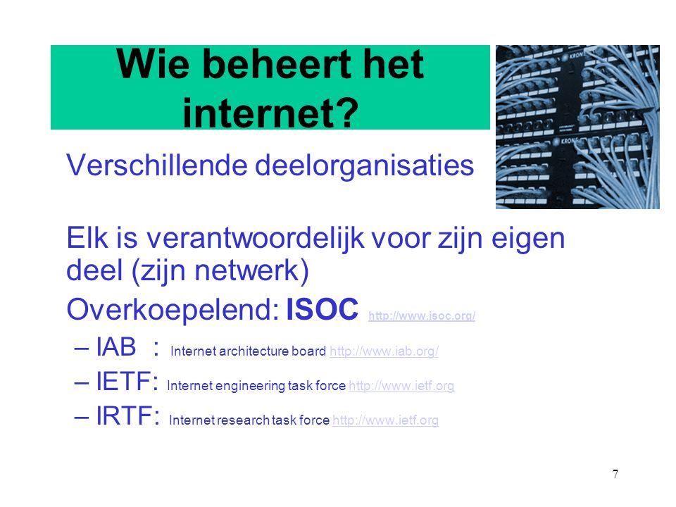 Wie beheert het internet